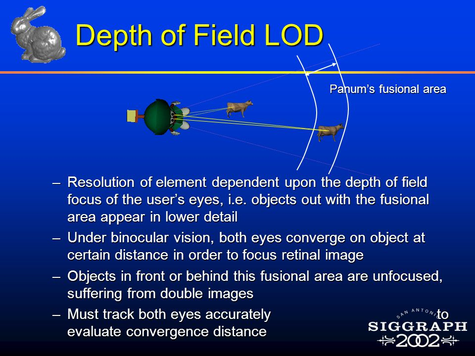 Depth of Field LOD –Resolution of element dependent upon the depth of field focus of the user's eyes, i.e. objects out with the fusional area appear i