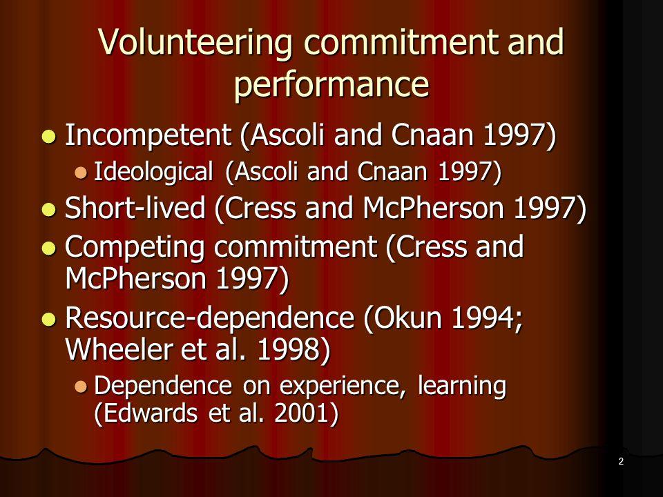 Analytic framework 3 Volunteering competence Volunteering performance Volunteering endurance.