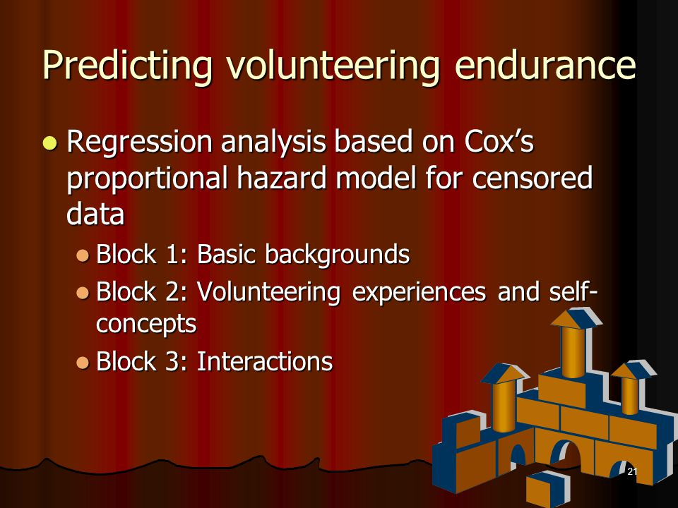 Predicting volunteering endurance Regression analysis based on Cox's proportional hazard model for censored data Regression analysis based on Cox's proportional hazard model for censored data Block 1: Basic backgrounds Block 1: Basic backgrounds Block 2: Volunteering experiences and self- concepts Block 2: Volunteering experiences and self- concepts Block 3: Interactions Block 3: Interactions 21