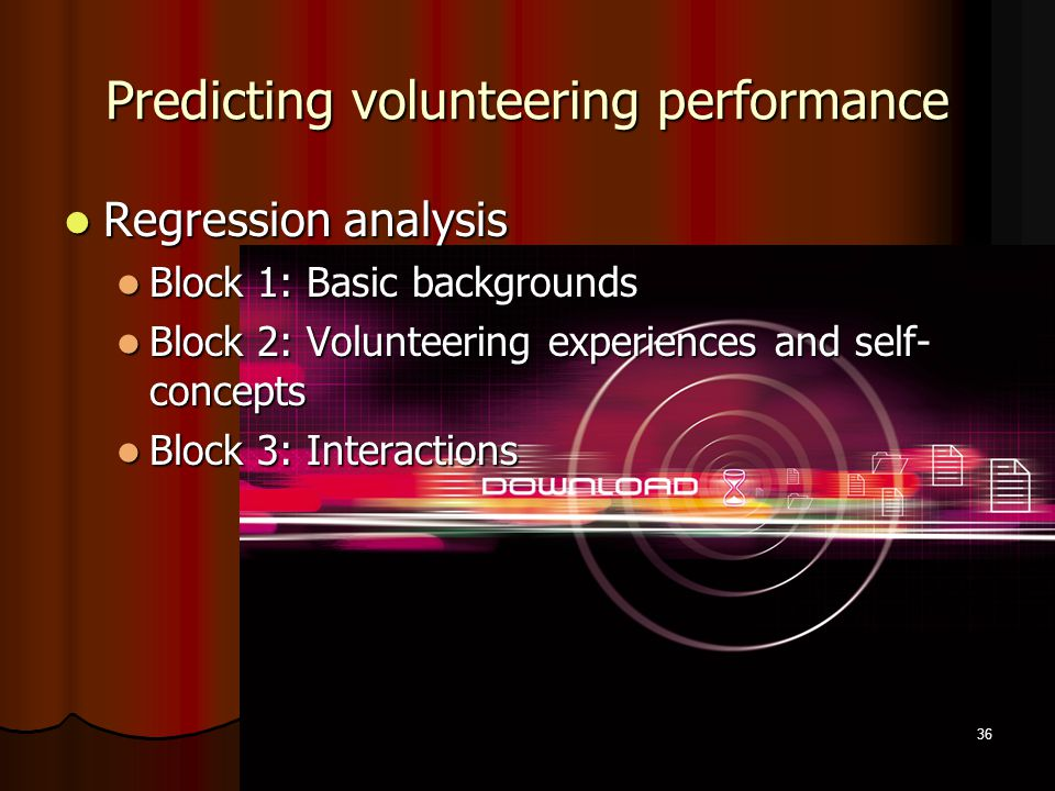 Predicting volunteering performance Regression analysis Regression analysis Block 1: Basic backgrounds Block 1: Basic backgrounds Block 2: Volunteering experiences and self- concepts Block 2: Volunteering experiences and self- concepts Block 3: Interactions Block 3: Interactions 36