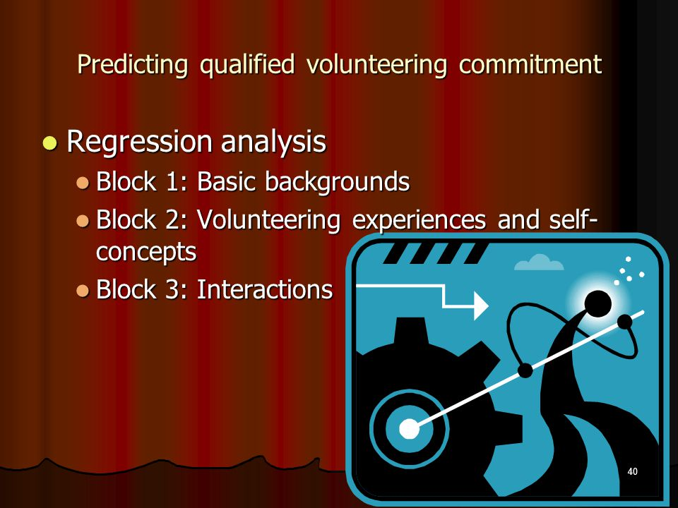 Predicting qualified volunteering commitment Regression analysis Regression analysis Block 1: Basic backgrounds Block 1: Basic backgrounds Block 2: Volunteering experiences and self- concepts Block 2: Volunteering experiences and self- concepts Block 3: Interactions Block 3: Interactions 40
