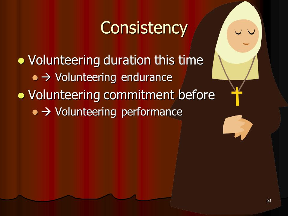 Consistency Volunteering duration this time Volunteering duration this time  Volunteering endurance  Volunteering endurance Volunteering commitment before Volunteering commitment before  Volunteering performance  Volunteering performance 53