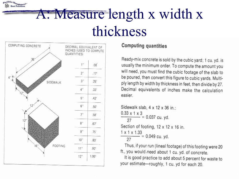 170 A: Measure length x width x thickness