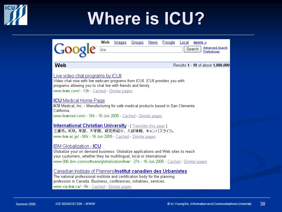Summer 2005 38 ICE 0534/ICE1338 – WWW © In-Young Ko, Information and Communications University Where is ICU
