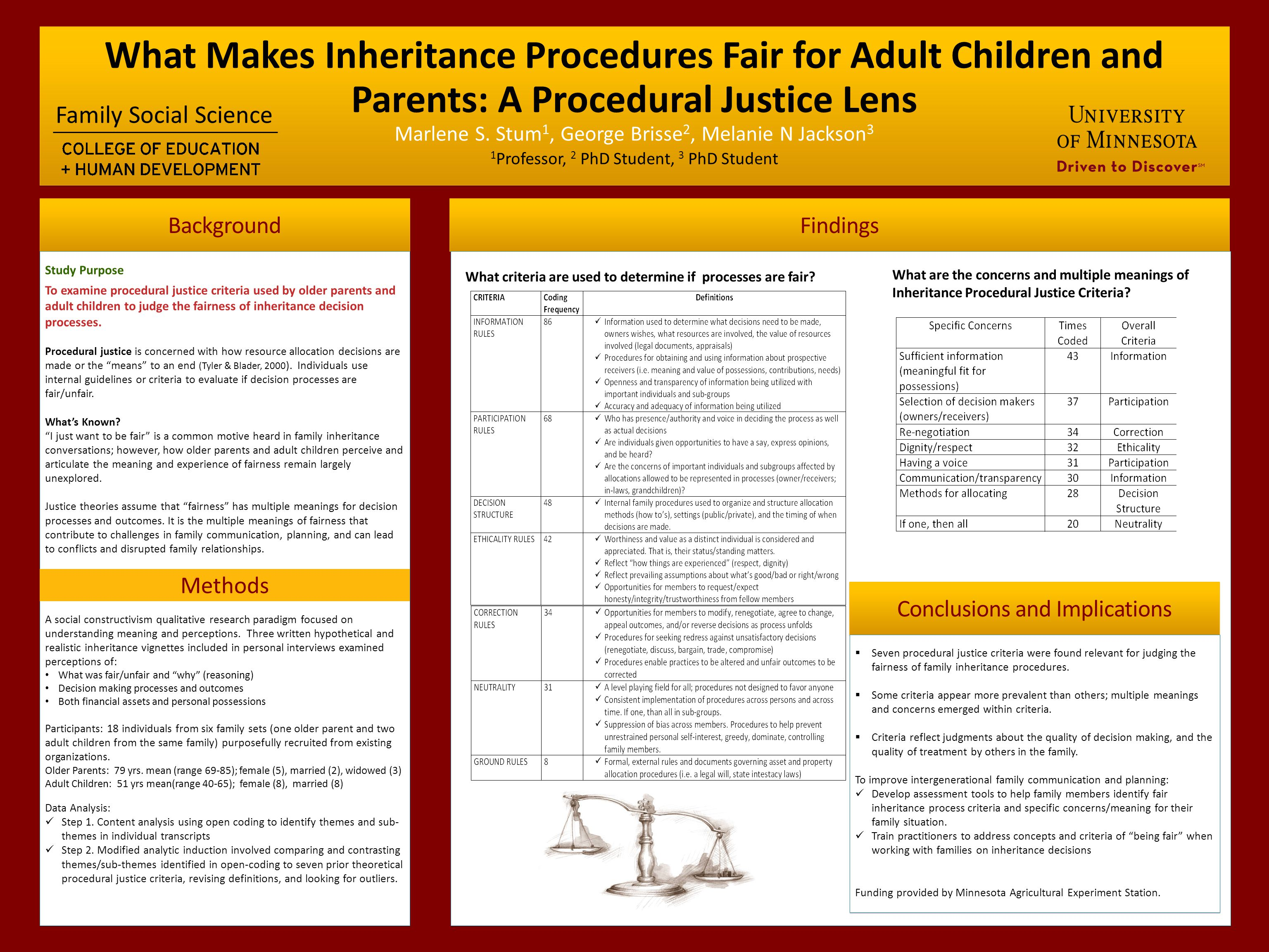 What Makes Inheritance Procedures Fair for Adult Children and Parents: A Procedural Justice Lens Marlene S.