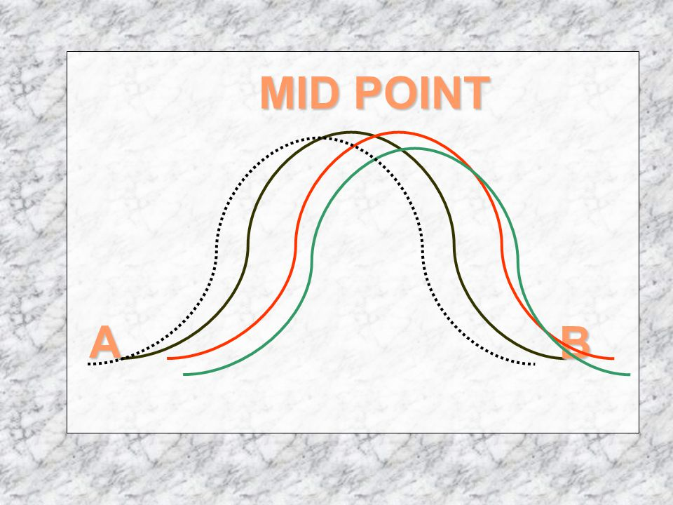 A B MID POINT