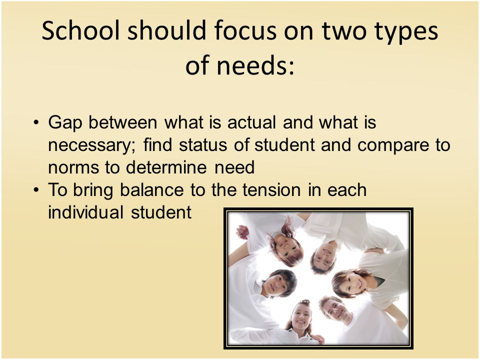School should focus on two types of needs: Gap between what is actual and what is necessary; find status of student and compare to norms to determine need To bring balance to the tension in each individual student