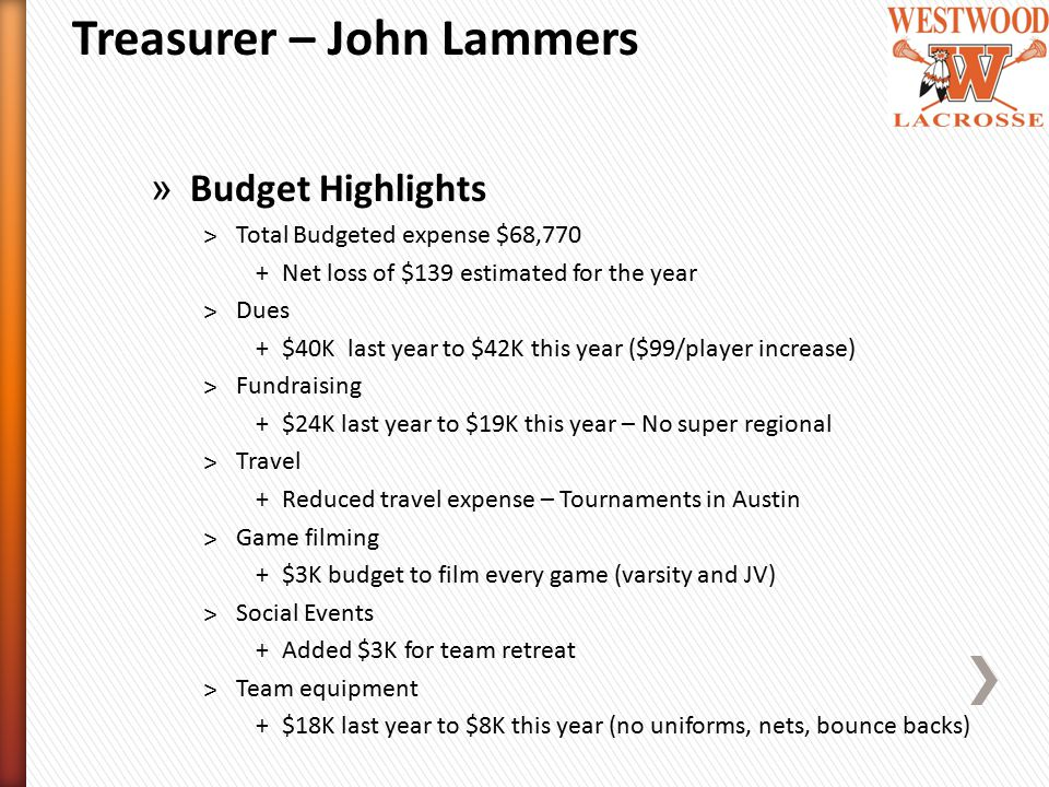 » Budget Highlights ˃Total Budgeted expense $68,770 +Net loss of $139 estimated for the year ˃Dues +$40K last year to $42K this year ($99/player increase) ˃Fundraising +$24K last year to $19K this year – No super regional ˃Travel +Reduced travel expense – Tournaments in Austin ˃Game filming +$3K budget to film every game (varsity and JV) ˃Social Events +Added $3K for team retreat ˃Team equipment +$18K last year to $8K this year (no uniforms, nets, bounce backs) Treasurer – John Lammers