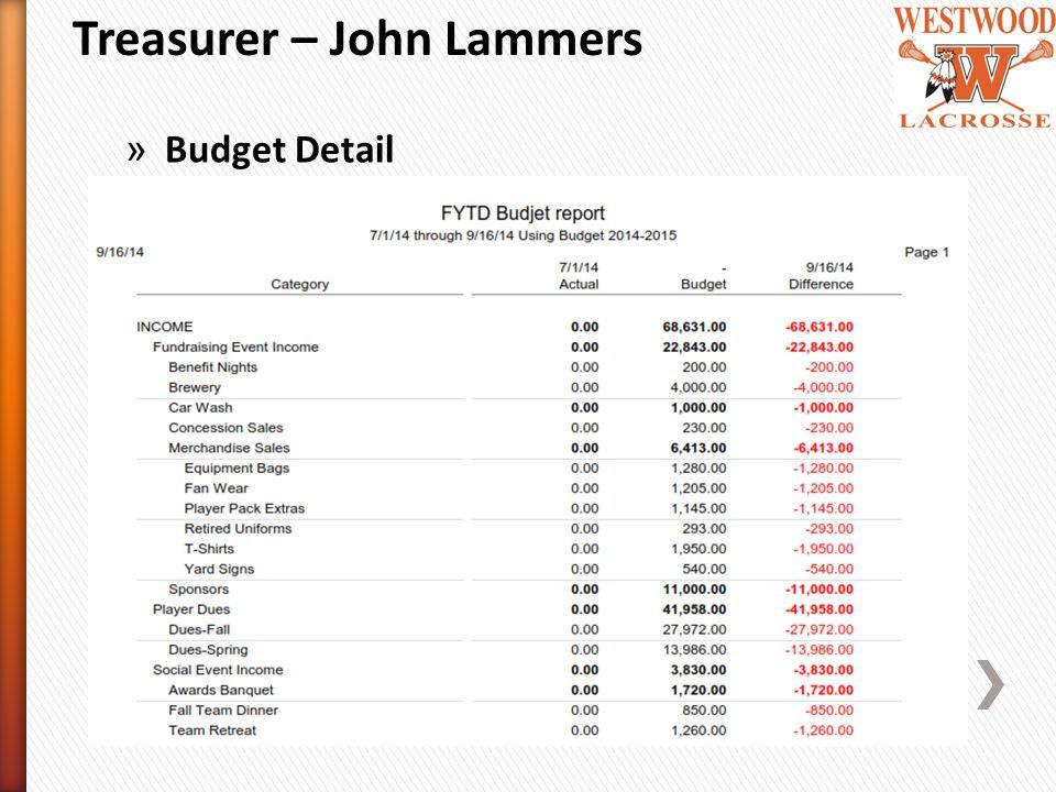 » Budget Detail