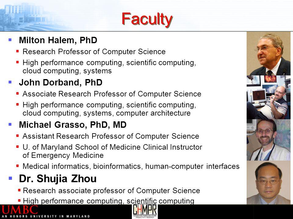 New Hires  Mala Ramaiah, MD, M.SC., Research Scientist  Aurelian Delaitre, M.Sc., Research Scientist  Tyler Simon, M.Sc., Research Scientist