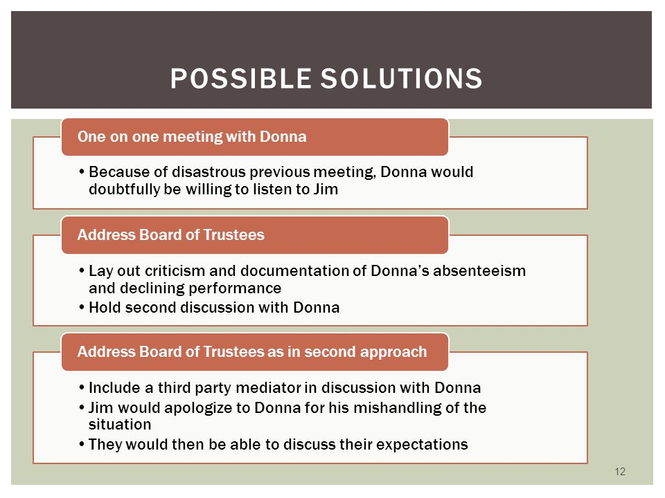 Because of disastrous previous meeting, Donna would doubtfully be willing to listen to Jim One on one meeting with Donna Lay out criticism and documentation of Donna's absenteeism and declining performance Hold second discussion with Donna Address Board of Trustees Include a third party mediator in discussion with Donna Jim would apologize to Donna for his mishandling of the situation They would then be able to discuss their expectations Address Board of Trustees as in second approach 12 POSSIBLE SOLUTIONS