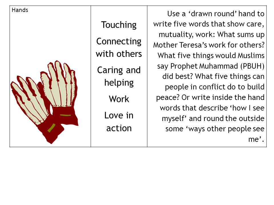 Hands Touching Connecting with others Caring and helping Work Love in action Use a 'drawn round' hand to write five words that show care, mutuality, work: What sums up Mother Teresa's work for others.