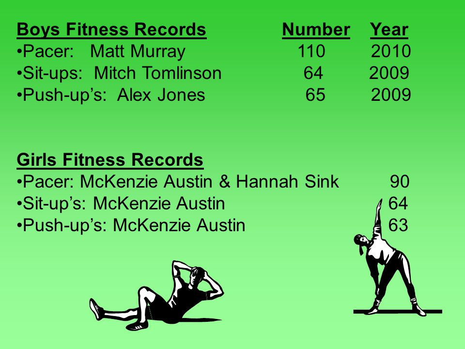 Boys Fitness Records Number Year Pacer: Matt Murray 110 2010 Sit-ups: Mitch Tomlinson 64 2009 Push-up's: Alex Jones 65 2009 Girls Fitness Records Pace