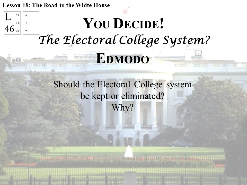 Y OU D ECIDE ! The Electoral College System? E DMODO Should the Electoral College system be kept or eliminated? Why? L 46 Lesson 18: The Road to the W