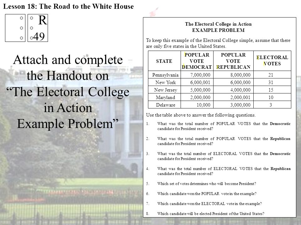 "Attach and complete the Handout on ""The Electoral College in Action Example Problem"" The Electoral College in Action EXAMPLE PROBLEM To keep this exam"