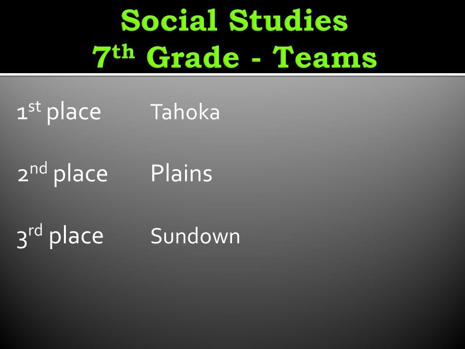 1 st place Tahoka 2 nd placePlains 3 rd place Sundown