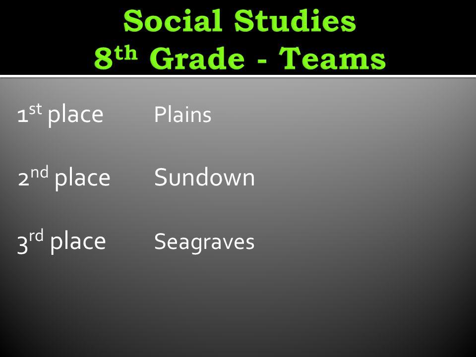1 st place Plains 2 nd placeSundown 3 rd place Seagraves