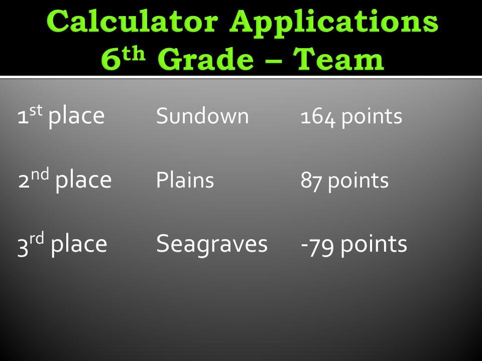 1 st place Sundown 164 points 2 nd place Plains87 points 3 rd placeSeagraves-79 points