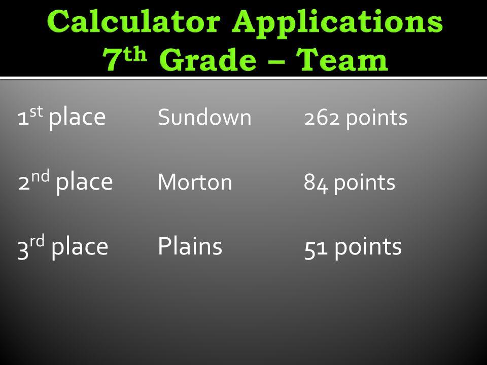 1 st place Sundown262 points 2 nd place Morton84 points 3 rd placePlains51 points