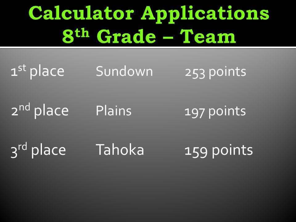 1 st place Sundown253 points 2 nd place Plains197 points 3 rd placeTahoka159 points