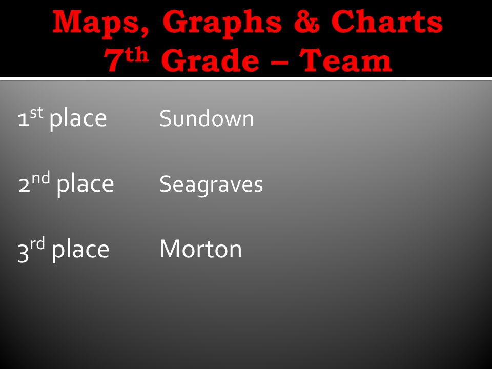 1 st place Sundown 2 nd place Seagraves 3 rd placeMorton