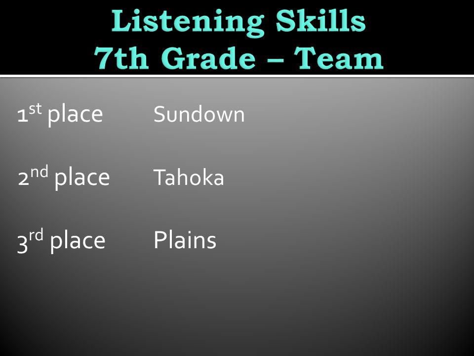 1 st place Sundown 2 nd place Tahoka 3 rd placePlains