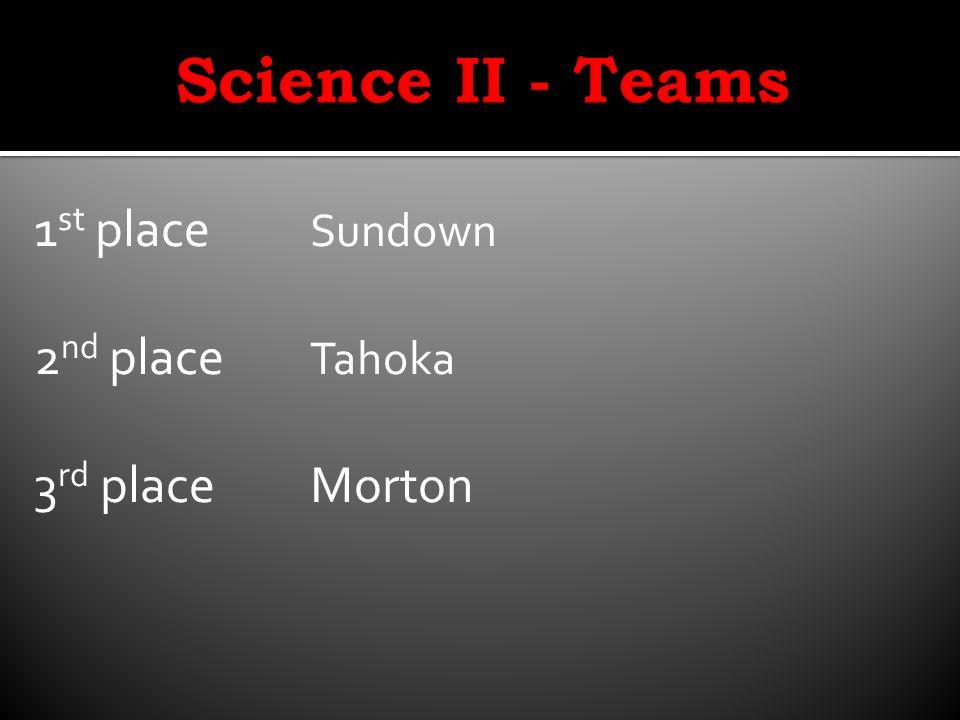1 st place Sundown 2 nd place Tahoka 3 rd placeMorton