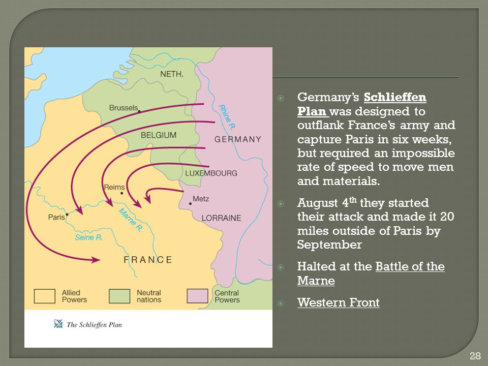  Germany's Schlieffen Plan was designed to outflank France's army and capture Paris in six weeks, but required an impossible rate of speed to move me