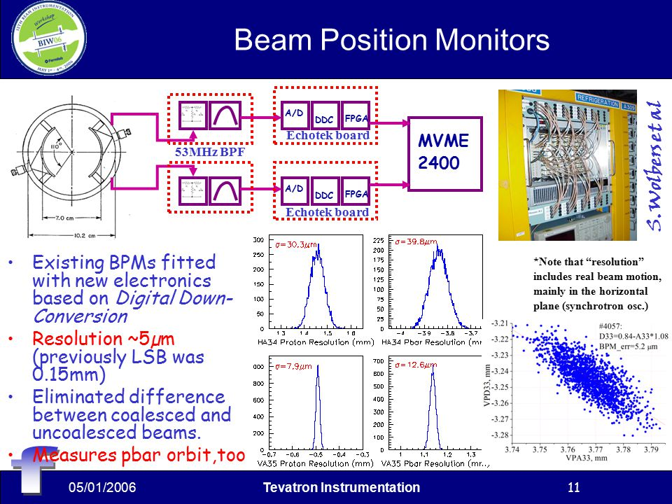 05/01/2006Tevatron Instrumentation11 Beam Position Monitors Existing BPMs fitted with new electronics based on Digital Down- Conversion Resolution ~5µm (previously LSB was 0.15mm) Eliminated difference between coalesced and uncoalesced beams.