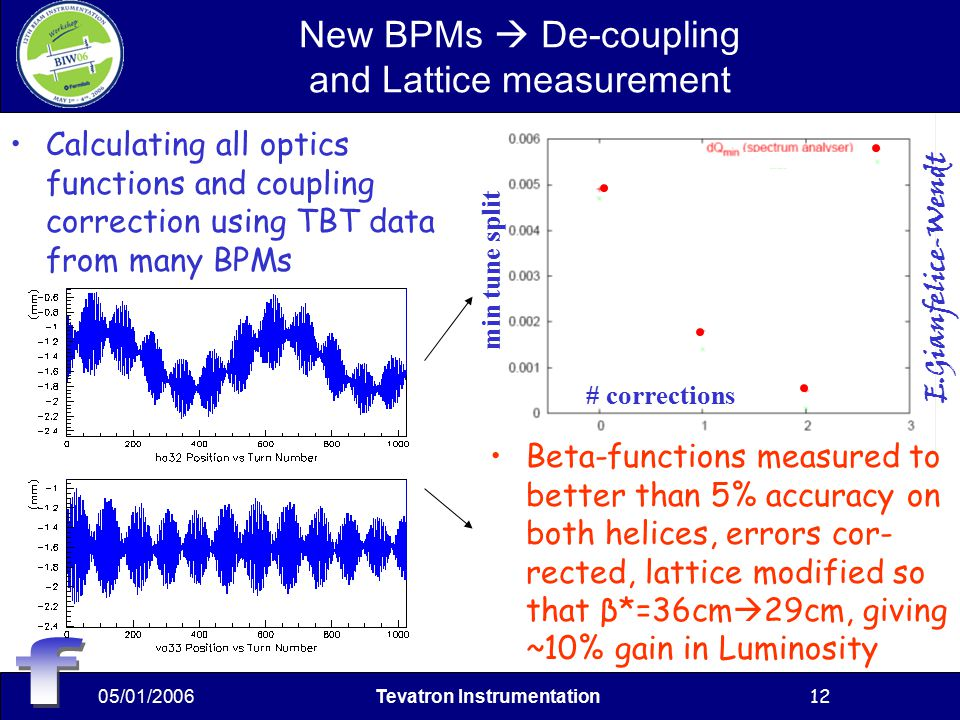 05/01/2006Tevatron Instrumentation12 New BPMs  De-coupling and Lattice measurement Calculating all optics functions and coupling correction using TBT data from many BPMs E.Gianfelice-Wendt # corrections min tune split Beta-functions measured to better than 5% accuracy on both helices, errors cor- rected, lattice modified so that β*=36cm  29cm, giving ~10% gain in Luminosity