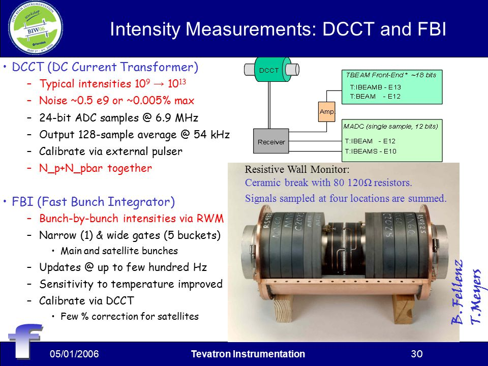 05/01/2006Tevatron Instrumentation30 Intensity Measurements: DCCT and FBI DCCT (DC Current Transformer) –Typical intensities 10 9 → 10 13 –Noise ~0.5 e9 or ~0.005% max –24-bit ADC samples @ 6.9 MHz –Output 128-sample average @ 54 kHz –Calibrate via external pulser –N_p+N_pbar together FBI (Fast Bunch Integrator) –Bunch-by-bunch intensities via RWM –Narrow (1) & wide gates (5 buckets) Main and satellite bunches –Updates @ up to few hundred Hz –Sensitivity to temperature improved –Calibrate via DCCT Few % correction for satellites B.