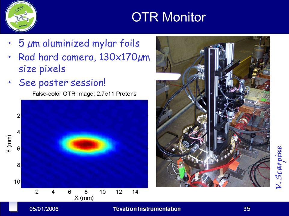 05/01/2006Tevatron Instrumentation35 OTR Monitor 5 µm aluminized mylar foils Rad hard camera, 130x170µm size pixels See poster session.