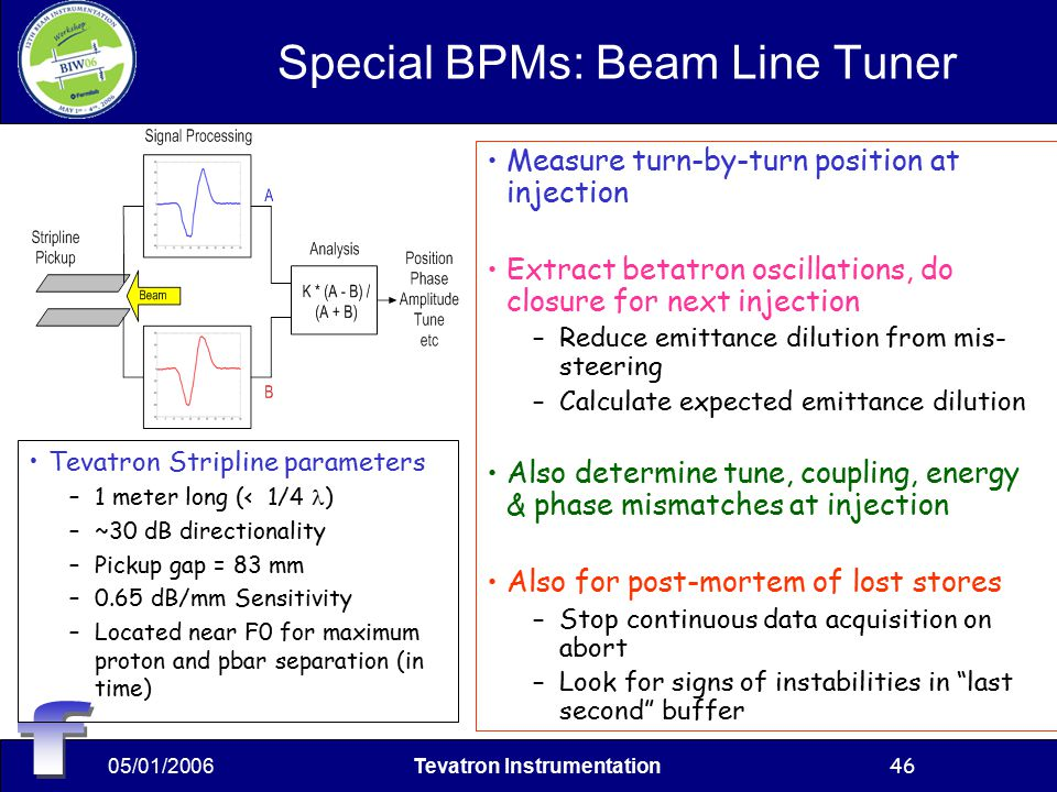 05/01/2006Tevatron Instrumentation46 Special BPMs: Beam Line Tuner Measure turn-by-turn position at injection Extract betatron oscillations, do closure for next injection –Reduce emittance dilution from mis- steering –Calculate expected emittance dilution Also determine tune, coupling, energy & phase mismatches at injection Also for post-mortem of lost stores –Stop continuous data acquisition on abort –Look for signs of instabilities in last second buffer Tevatron Stripline parameters –1 meter long (< 1/4 ) –~30 dB directionality –Pickup gap = 83 mm –0.65 dB/mm Sensitivity –Located near F0 for maximum proton and pbar separation (in time)