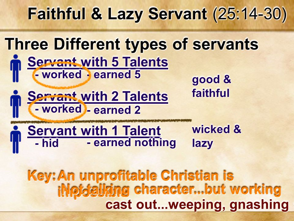 Three Different types of servants Servant with 5 Talents Faithful & Lazy Servant (25:14-30) cast out...weeping, gnashing (30) Servant with 2 Talents Servant with 1 Talent - worked - hid - earned 5 - earned 2 - earned nothing wicked & lazy lazy good & faithful faithful Key:Key: An unprofitable Christian is impossible Not talking character...but working