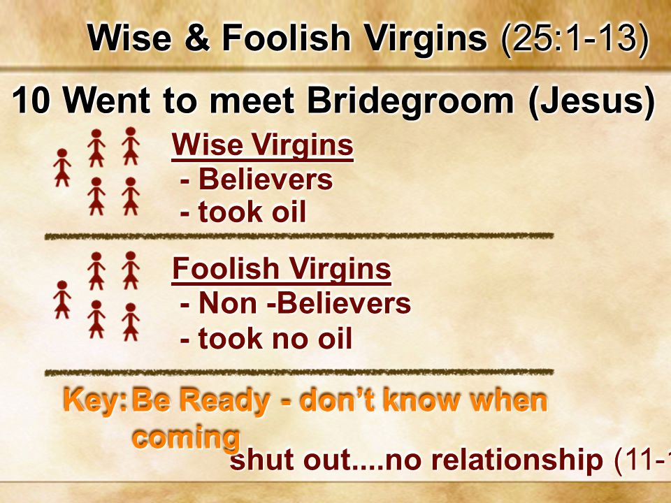 Kingdom (Judgement) Parables Faithful & Evil Leaders (24:45-51) Wise & Foolish Virgins (25:1-13) Faithful & Lazy Servant (25:14-30) Sheep & Goats (25:41-46) w/Hypocrites-weeping..gnashing (50- 51) shut out....no relationship (11-12) cast out...weeping, gnashing (30) depart, everlasting fire, punishment (41)