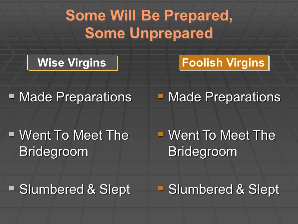 Some Will Be Prepared, Some Unprepared  Caught Unexpectedly  Trimmed Lamps  Prepared For Delay Wise Virgins Foolish Virgins  Caught Unexpectedly  Trimmed Lamps  Unprepared For Delay