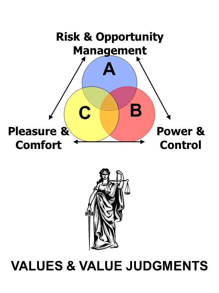A B C VALUES & VALUE JUDGMENTS