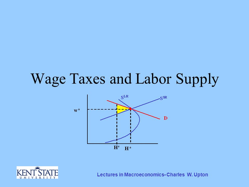 Lectures in Macroeconomics- Charles W. Upton Wage Taxes and Labor Supply