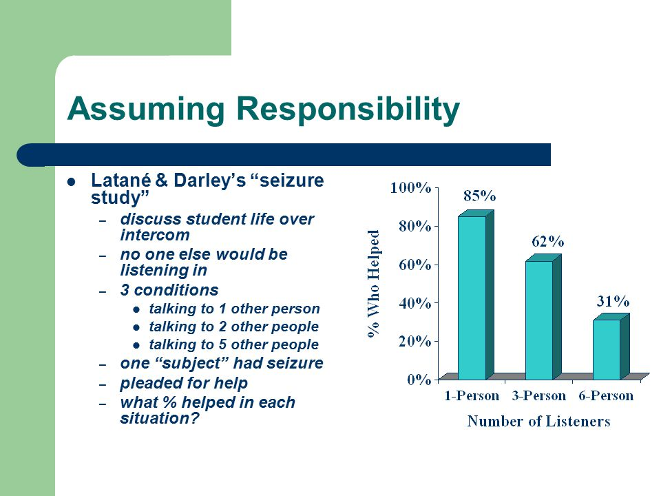 "Assuming Responsibility Latané & Darley's ""seizure study"" – discuss student life over intercom – no one else would be listening in – 3 conditions talk"