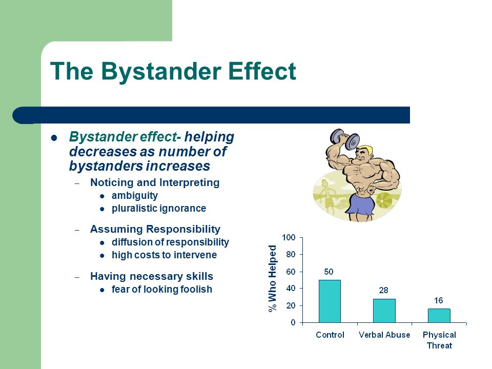 The Bystander Effect Bystander effect- helping decreases as number of bystanders increases – Noticing and Interpreting ambiguity pluralistic ignorance