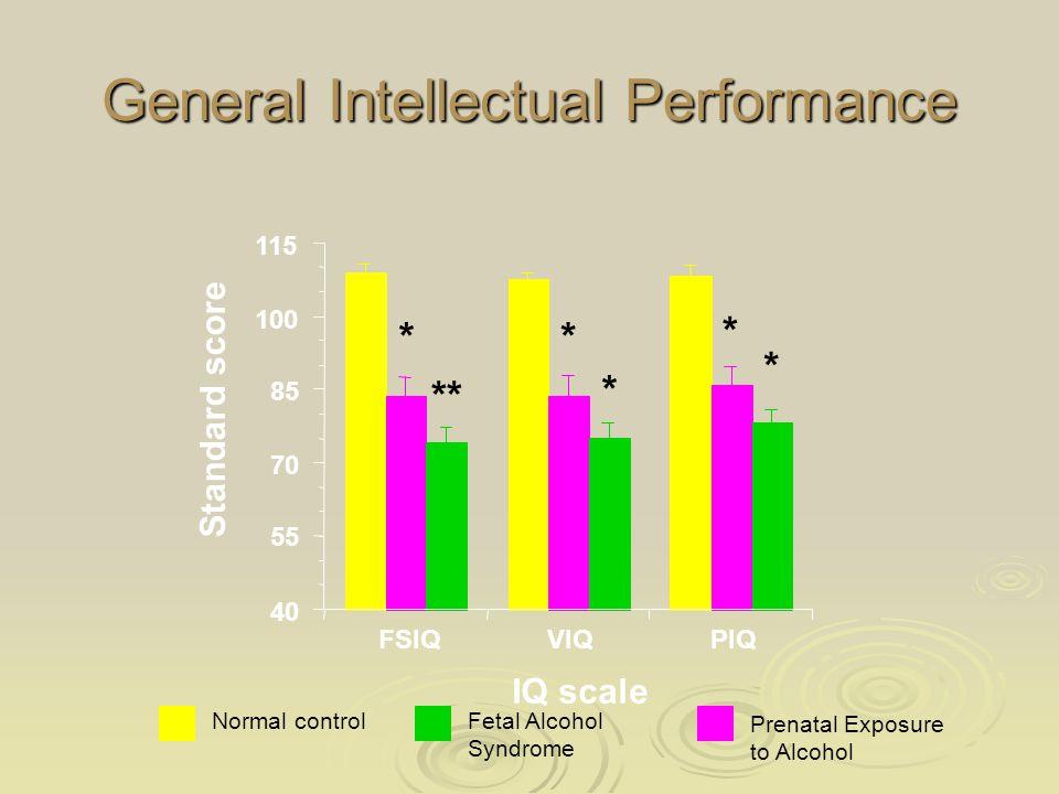 General Intellectual Performance FSIQVIQPIQ 40 55 70 85 100 115 Standard score IQ scale * * * ** * * Prenatal Exposure to Alcohol Fetal Alcohol Syndrome Normal control