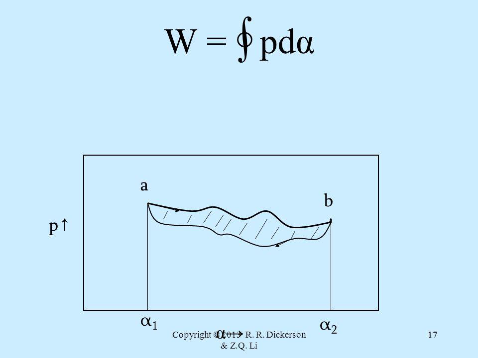Copyright © 2013 R. R. Dickerson & Z.Q. Li 17 W = ∮ pdα p↑p↑ α→α→ a b α1α1 α2α2