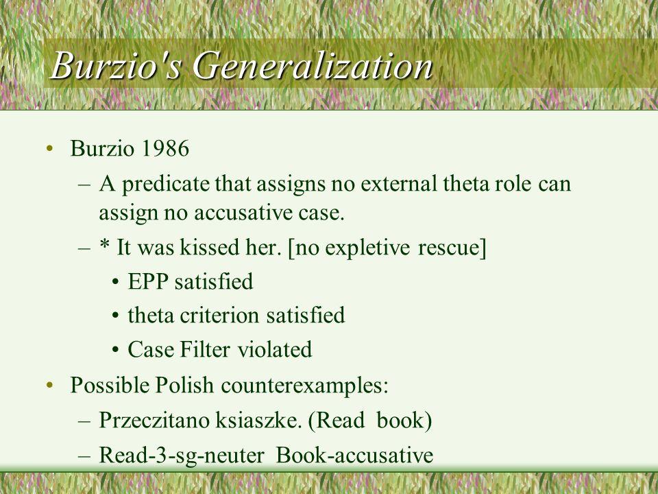 Burzio s Generalization Burzio 1986 –A predicate that assigns no external theta role can assign no accusative case.