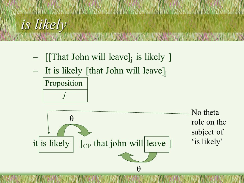 is likely –[[That John will leave] j is likely ] –It is likely [that John will leave] j Proposition j it is likely [ CP that john will leave ] No theta role on the subject of 'is likely'  