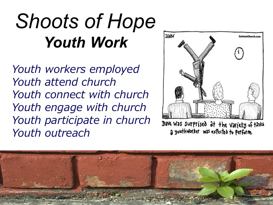 Shoots of Hope Youth Work Youth workers employed Youth attend church Youth connect with church Youth engage with church Youth participate in church Youth outreach