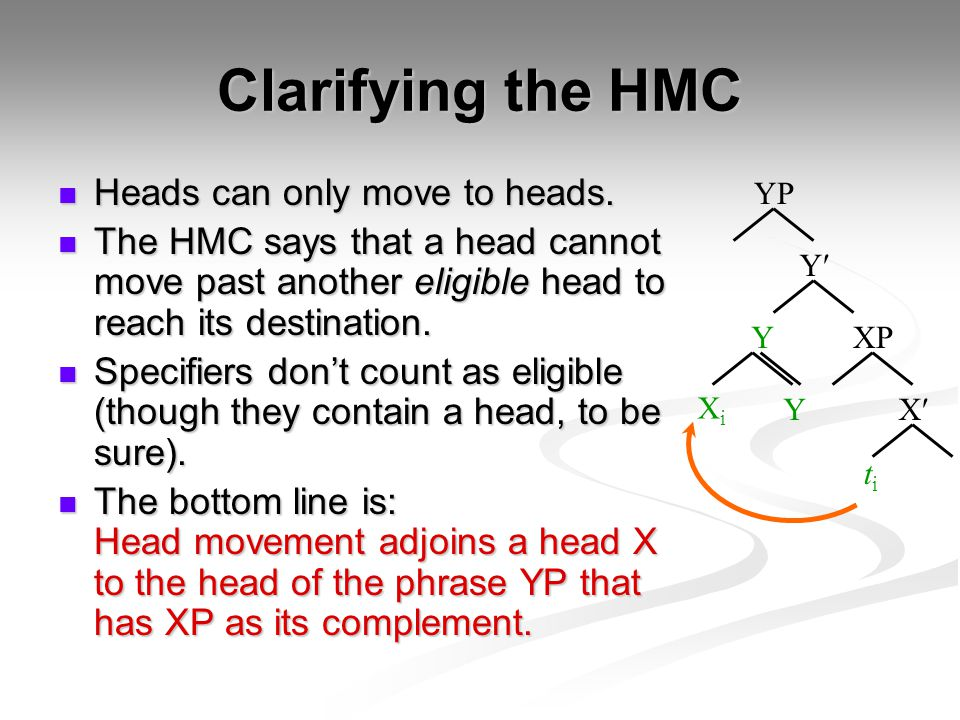 Clarifying the HMC Heads can only move to heads. Heads can only move to heads. The HMC says that a head cannot move past another eligible head to reac