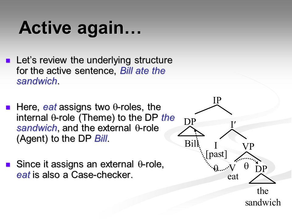 Active again… Let's review the underlying structure for the active sentence, Bill ate the sandwich. Let's review the underlying structure for the acti
