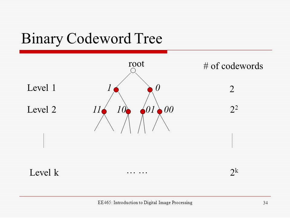 EE465: Introduction to Digital Image Processing 34 Binary Codeword Tree 10 … 10110100 root Level 1 Level 2 # of codewords 2 2 2k2k Level k