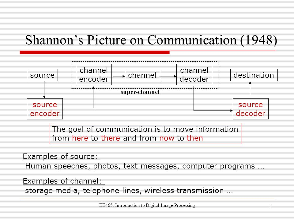 EE465: Introduction to Digital Image Processing 5 Shannon's Picture on Communication (1948) source encoder channel source decoder sourcedestination Examples of source: Human speeches, photos, text messages, computer programs … Examples of channel: storage media, telephone lines, wireless transmission … super-channel channel encoder channel decoder The goal of communication is to move information from here to there and from now to then