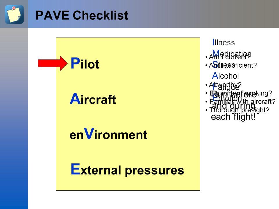 PAVE Checklist P ilot A ircraft en V ironment E xternal pressures Not just weather.